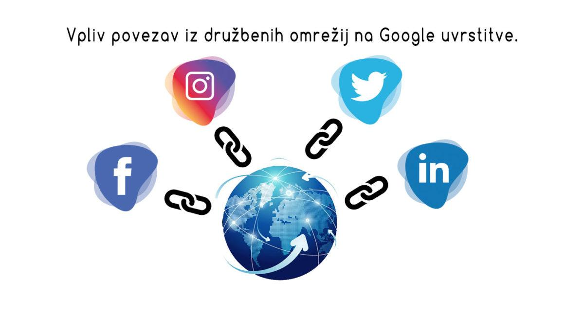 Povezave iz družbenih omrežij